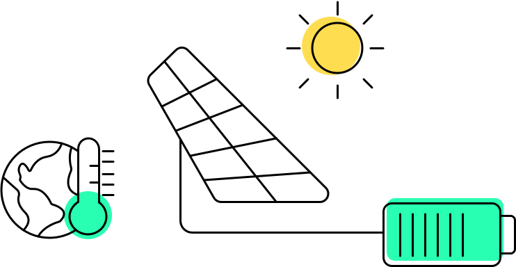 solar supply 8 0 kWh Grid tided package
