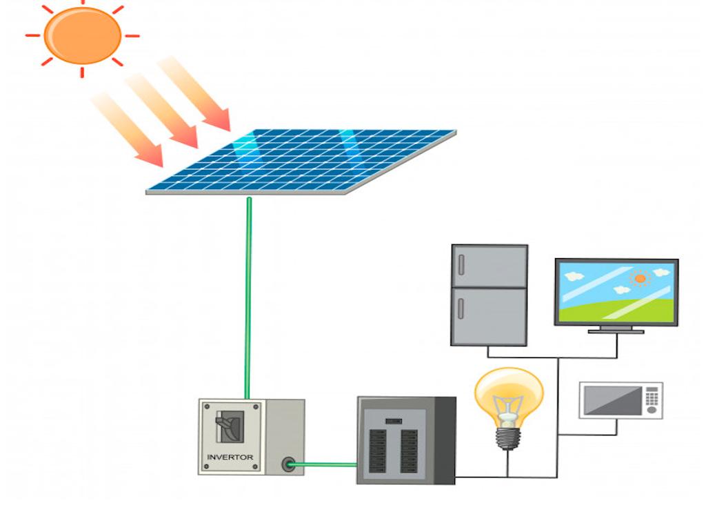 why-go-solar-load-shedding-solar-supply